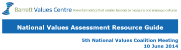 National Values Assessments