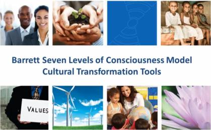 BVC Presentation on Culture